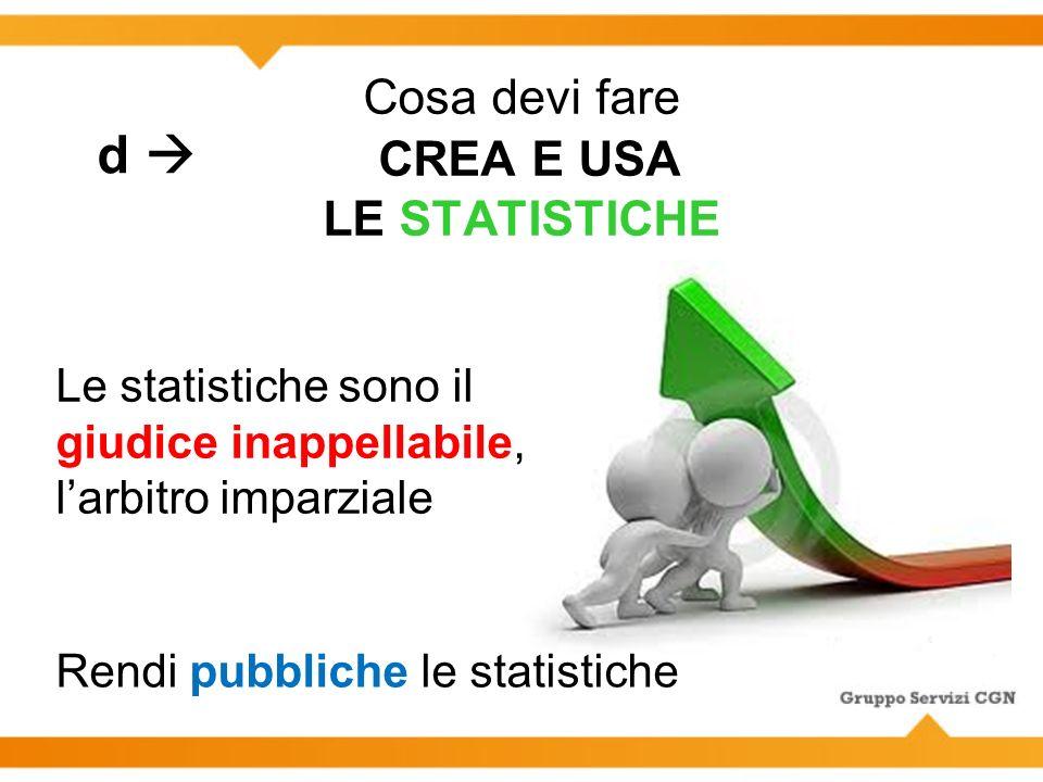 Cosa devi fare CREA E USA LE STATISTICHE