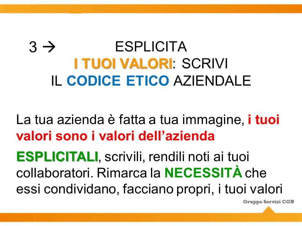 ESPLICITA I TUOI VALORI: SCRIVI IL CODICE ETICO AZIENDALE