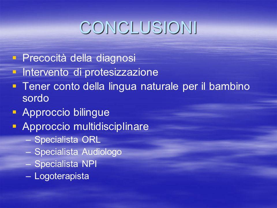 CONCLUSIONI Precocità della diagnosi Intervento di protesizzazione