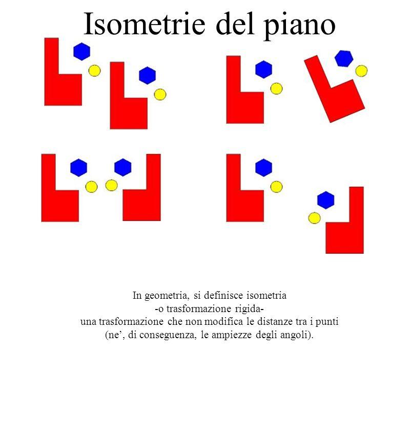 Isometrie del piano In geometria, si definisce isometria