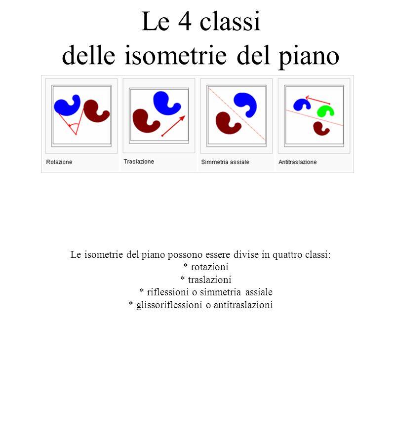 delle isometrie del piano