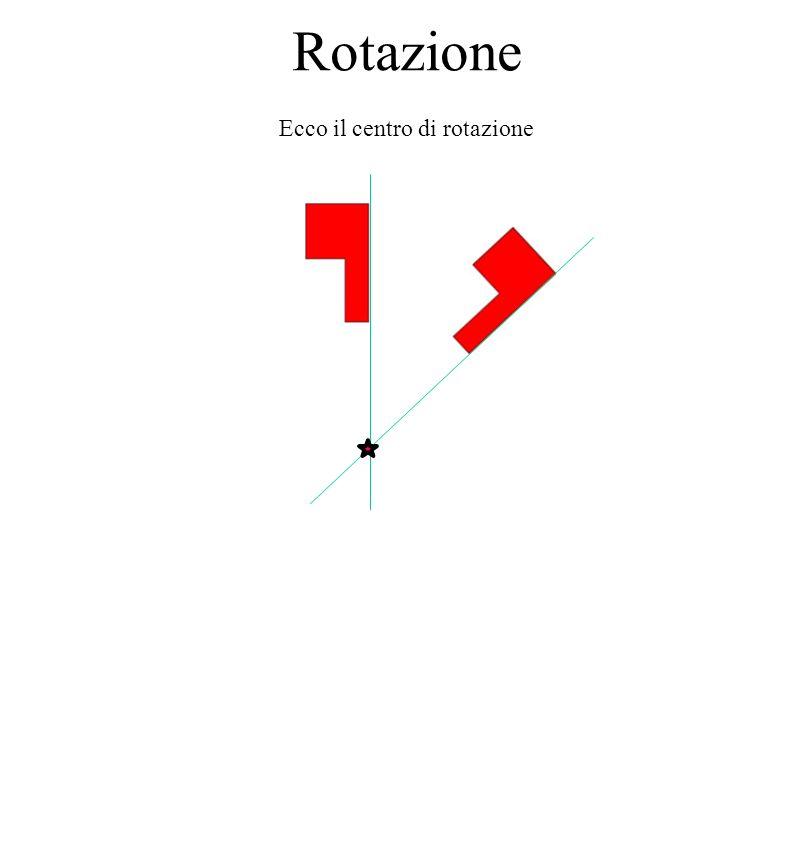 Ecco il centro di rotazione