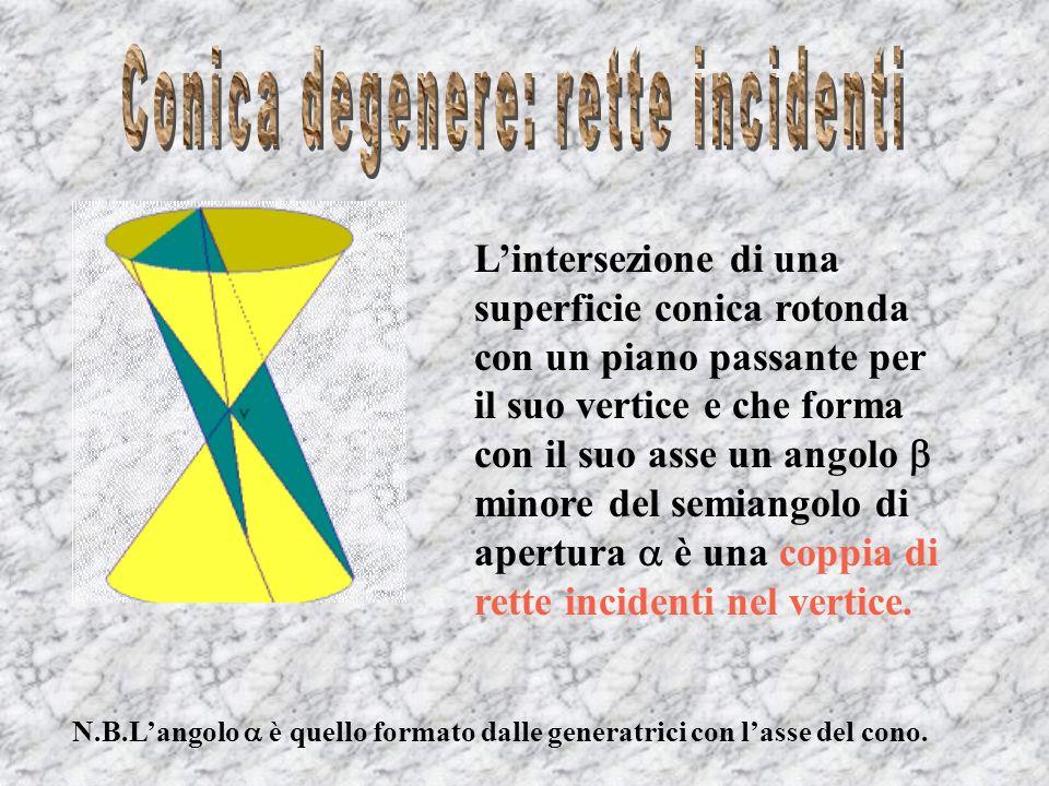 Conica degenere: rette incidenti
