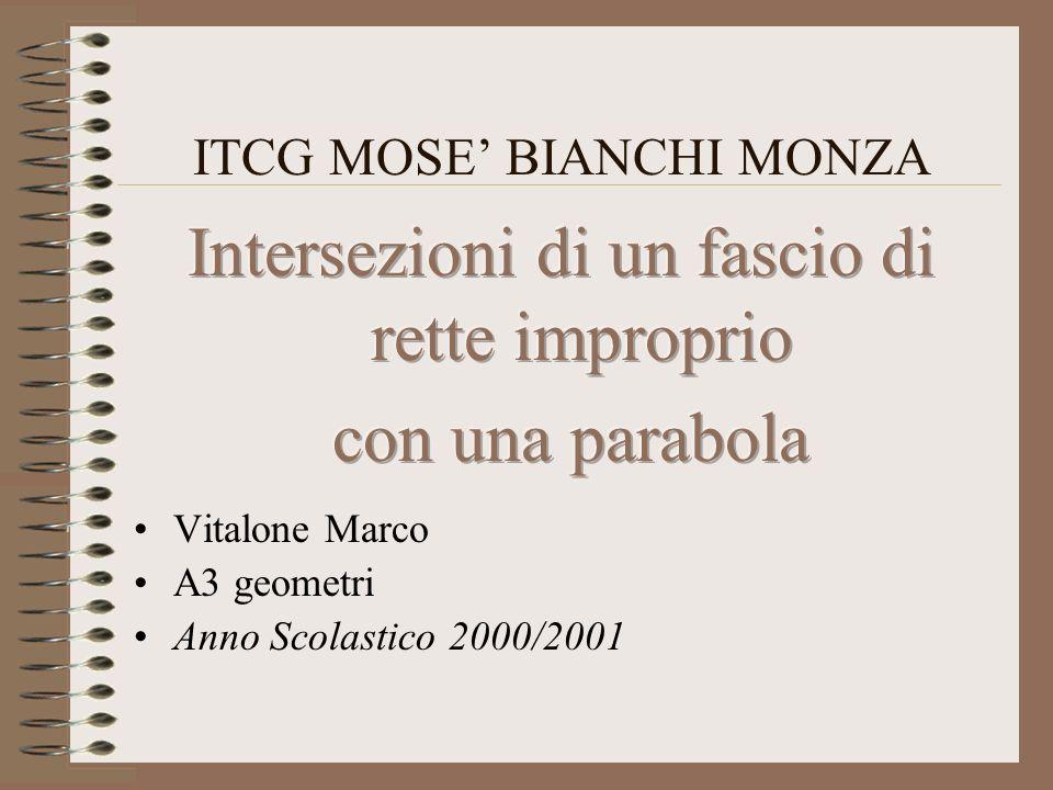 ITCG MOSE' BIANCHI MONZA