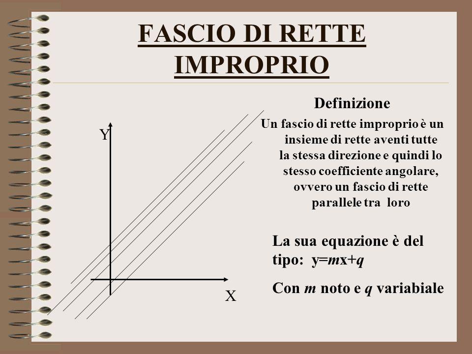 FASCIO DI RETTE IMPROPRIO