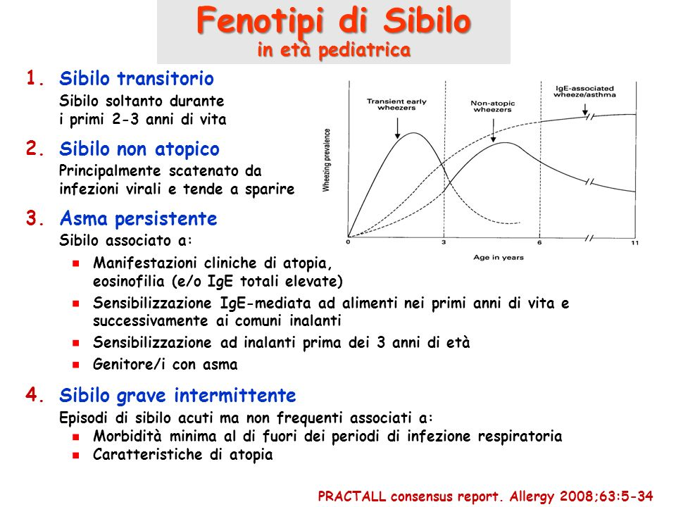Fenotipi di Sibilo in età pediatrica Sibilo transitorio