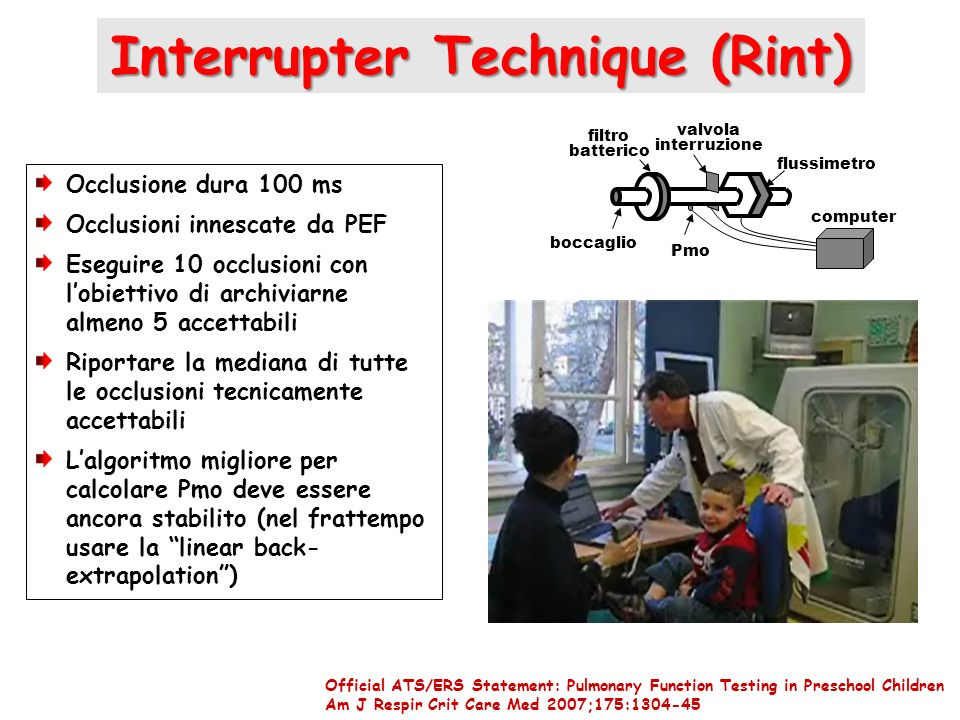 Interrupter Technique (Rint)