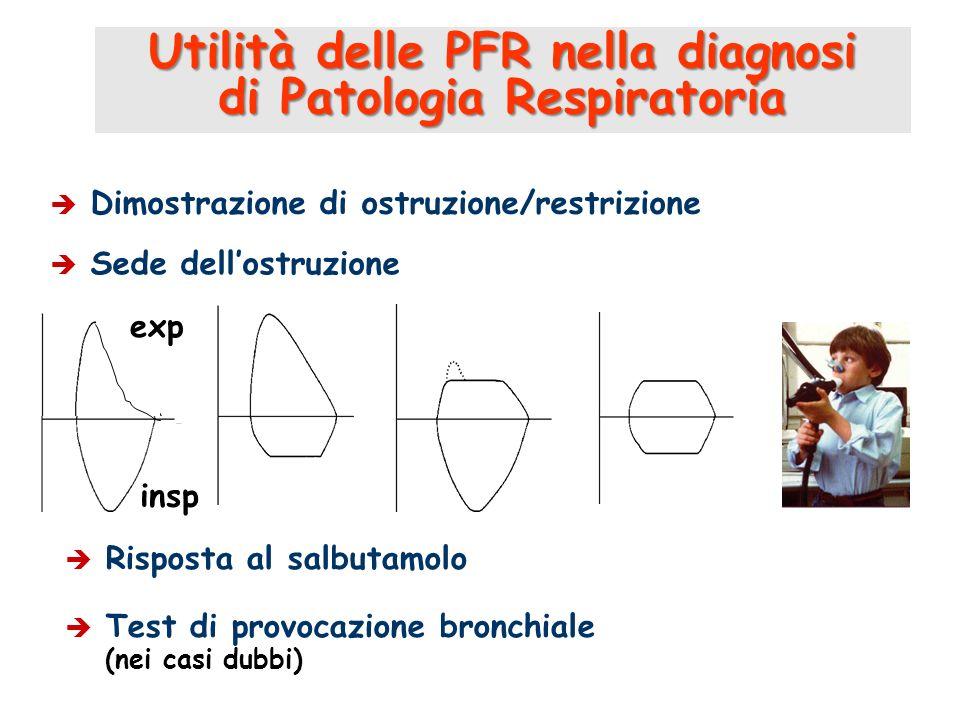 Utilità delle PFR nella diagnosi di Patologia Respiratoria
