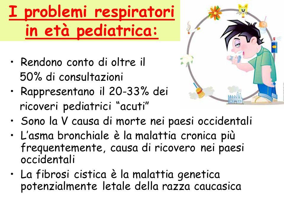 I problemi respiratori in età pediatrica: