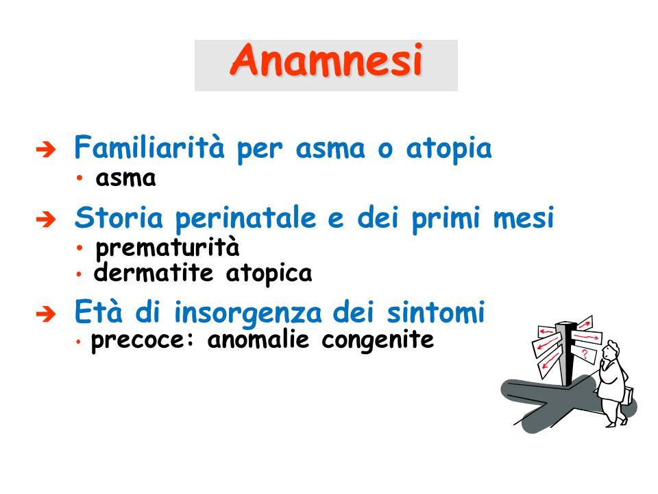 Anamnesi Familiarità per asma o atopia asma