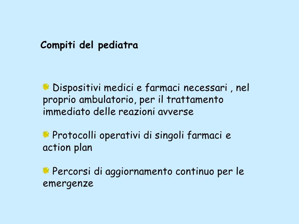 Compiti del pediatra Dispositivi medici e farmaci necessari , nel proprio ambulatorio, per il trattamento immediato delle reazioni avverse.
