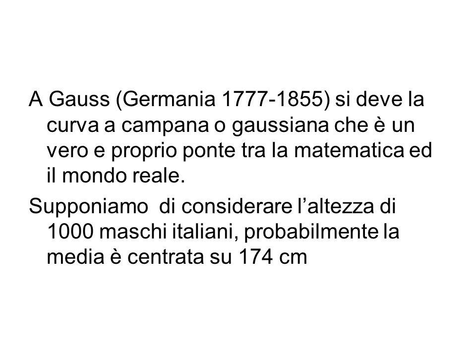 A Gauss (Germania 1777-1855) si deve la curva a campana o gaussiana che è un vero e proprio ponte tra la matematica ed il mondo reale.