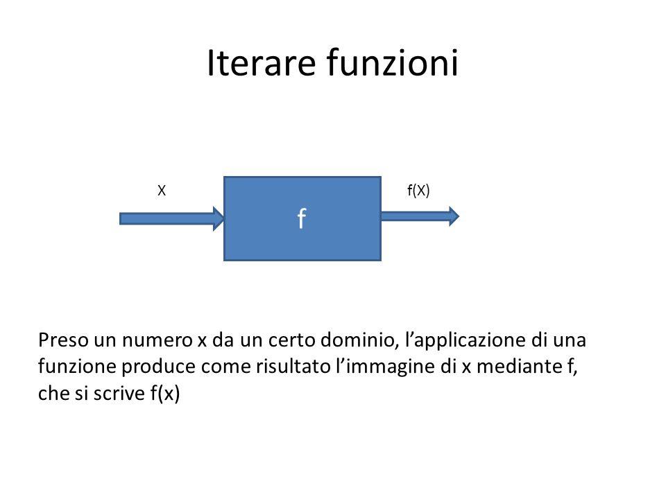 Iterare funzioni f. X. f(X)