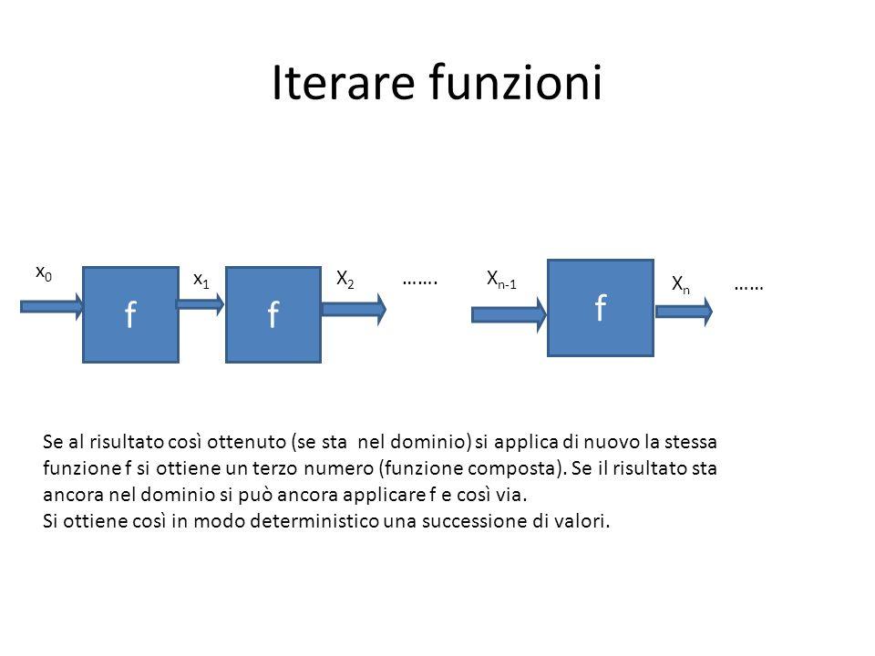 Iterare funzioni f f f x0 x1 X2 ……. Xn-1 Xn ……