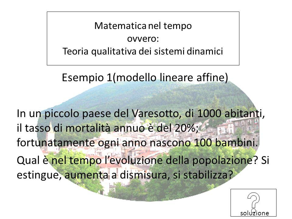 Esempio 1(modello lineare affine)