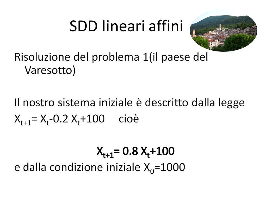 SDD lineari affini
