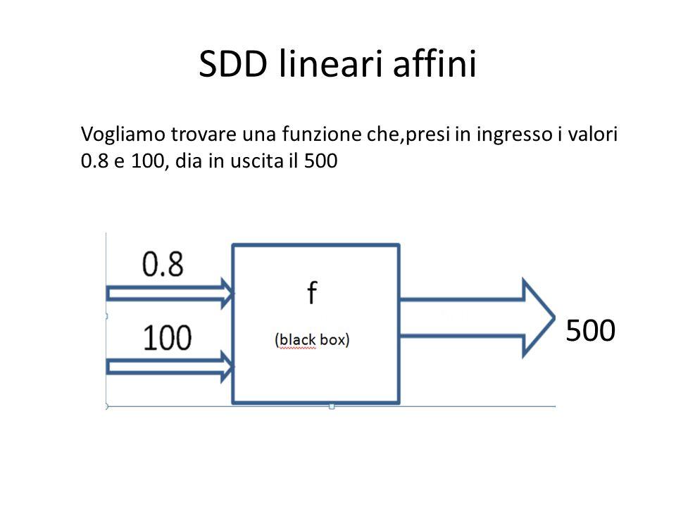 SDD lineari affini Vogliamo trovare una funzione che,presi in ingresso i valori 0.8 e 100, dia in uscita il 500.