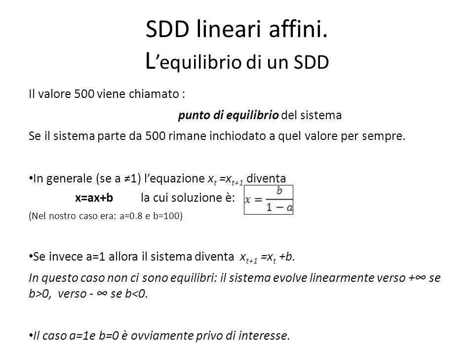 SDD lineari affini. L'equilibrio di un SDD