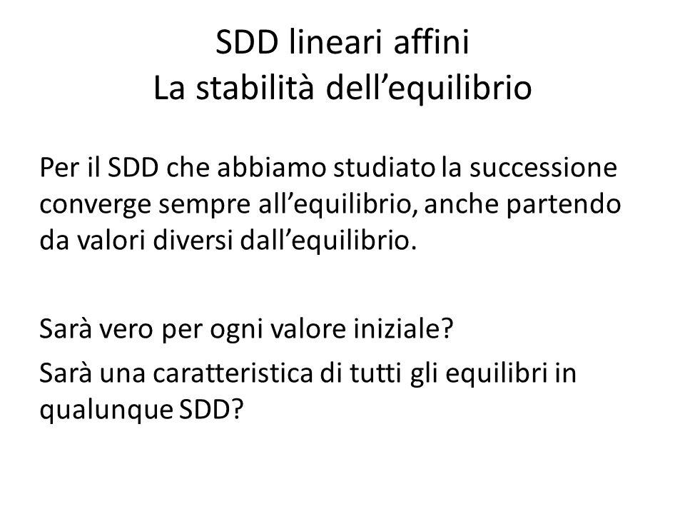 SDD lineari affini La stabilità dell'equilibrio