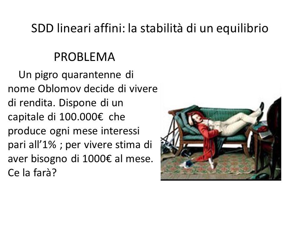 SDD lineari affini: la stabilità di un equilibrio
