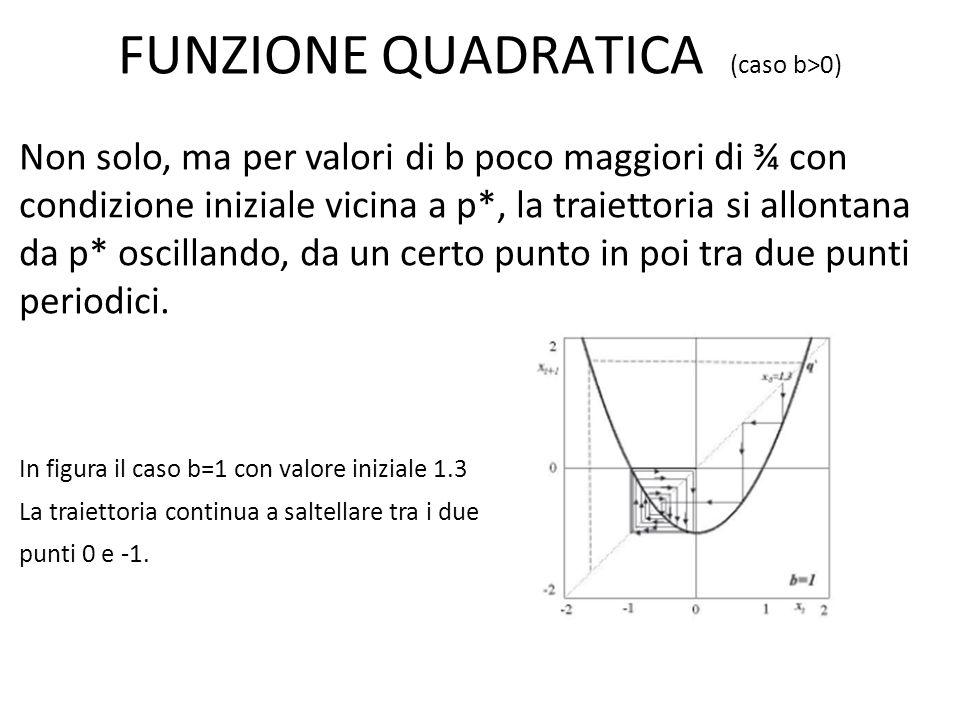 FUNZIONE QUADRATICA (caso b>0)