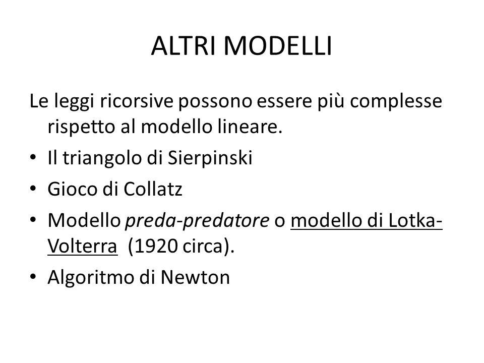 ALTRI MODELLI Le leggi ricorsive possono essere più complesse rispetto al modello lineare. Il triangolo di Sierpinski.