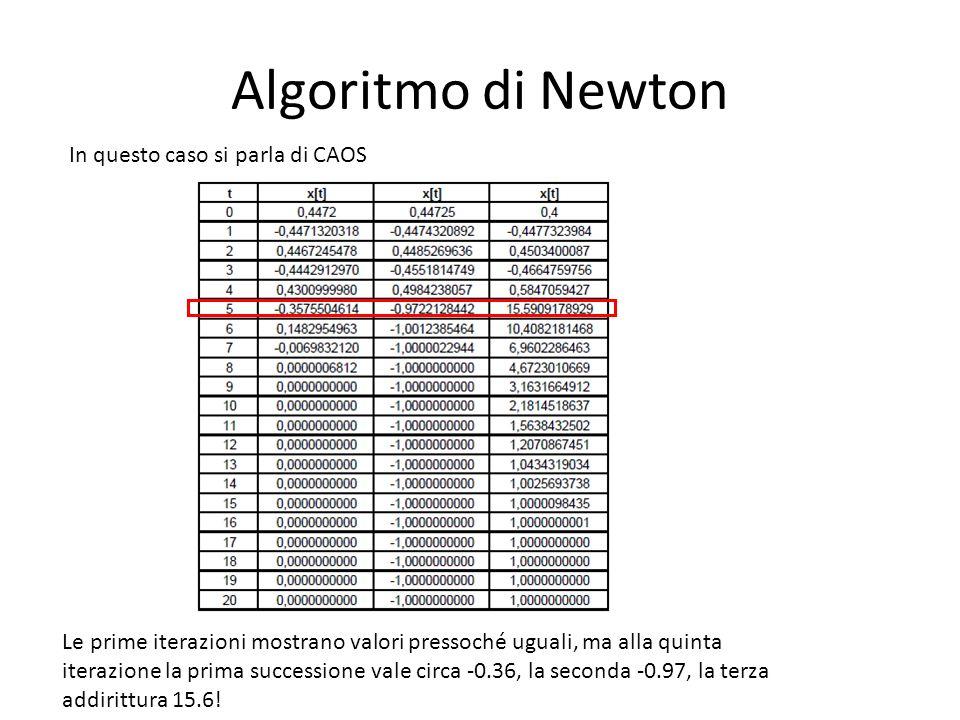 Algoritmo di Newton In questo caso si parla di CAOS