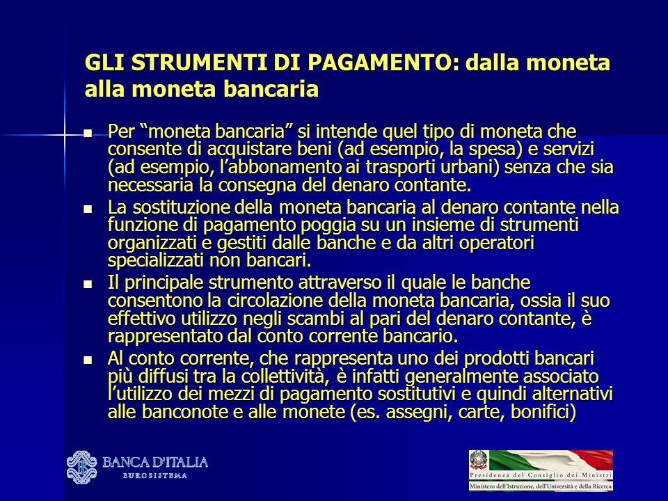 GLI STRUMENTI DI PAGAMENTO: dalla moneta alla moneta bancaria