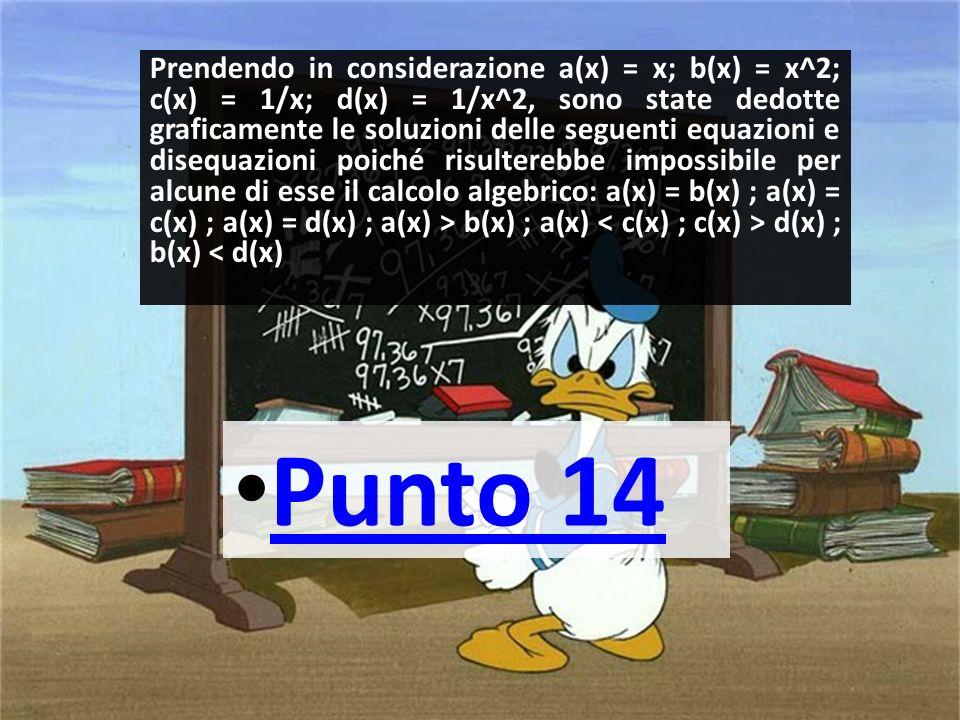 Prendendo in considerazione a(x) = x; b(x) = x^2; c(x) = 1/x; d(x) = 1/x^2, sono state dedotte graficamente le soluzioni delle seguenti equazioni e disequazioni poiché risulterebbe impossibile per alcune di esse il calcolo algebrico: a(x) = b(x) ; a(x) = c(x) ; a(x) = d(x) ; a(x) > b(x) ; a(x) < c(x) ; c(x) > d(x) ; b(x) < d(x)