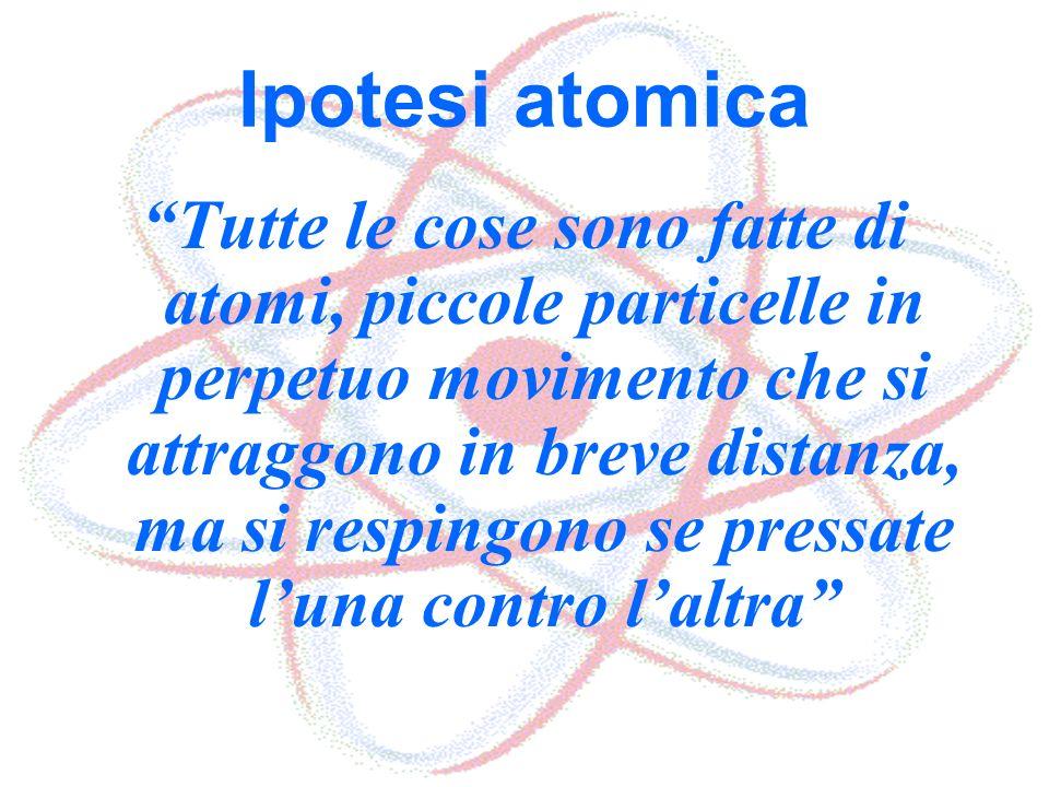 Ipotesi atomica