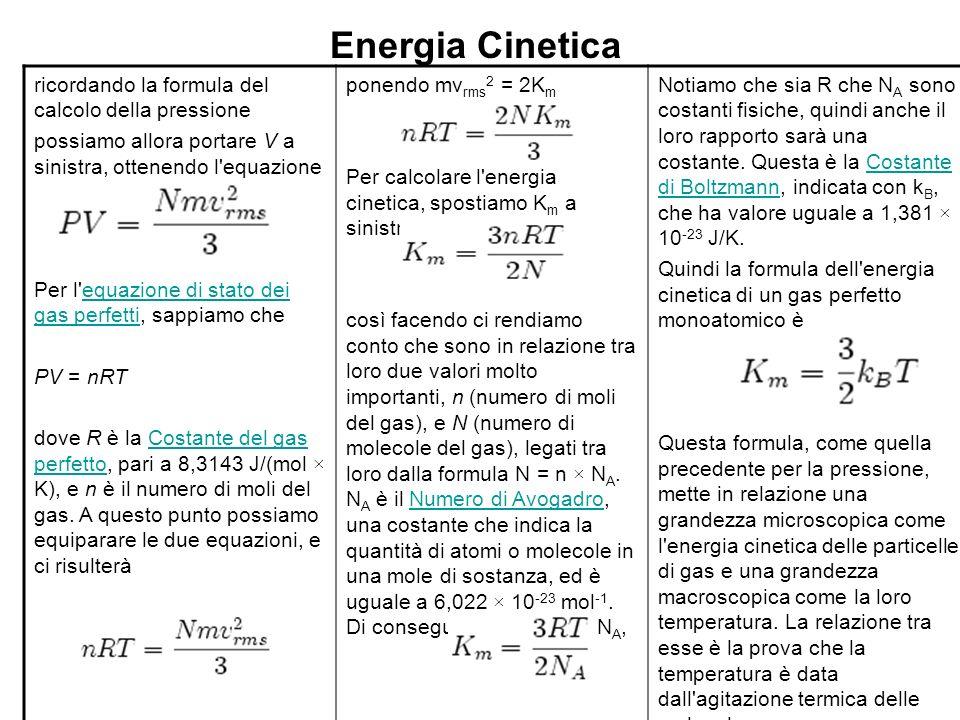 Energia Cinetica ricordando la formula del calcolo della pressione