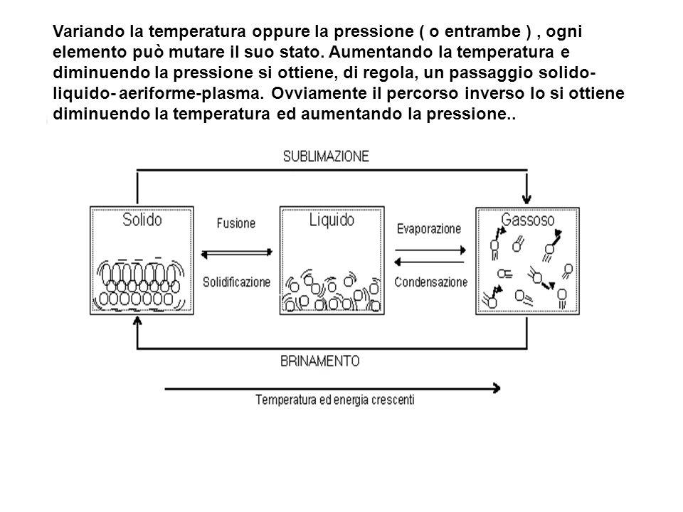 Variando la temperatura oppure la pressione ( o entrambe ) , ogni elemento può mutare il suo stato.