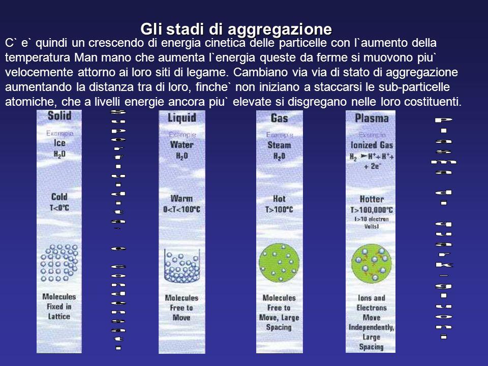 Gli stadi di aggregazione