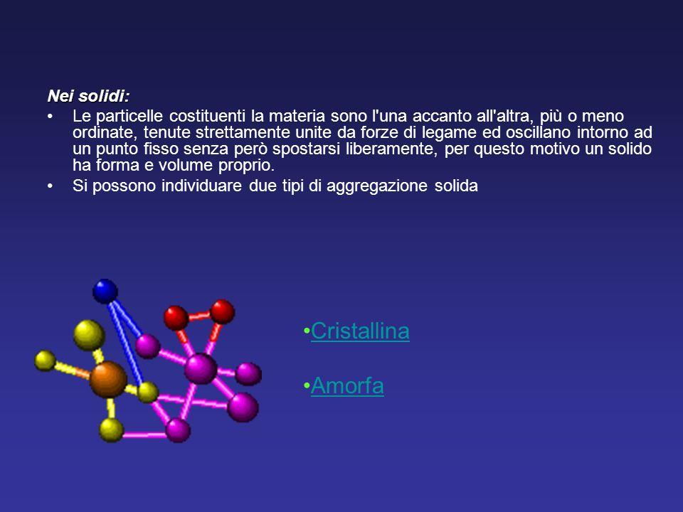 Cristallina Amorfa Nei solidi: