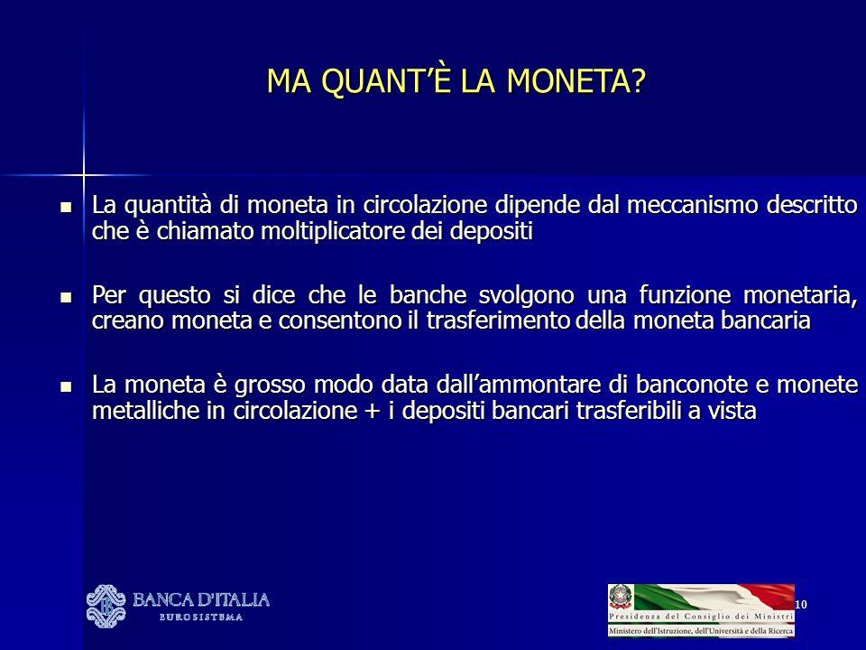 MA QUANT'È LA MONETA La quantità di moneta in circolazione dipende dal meccanismo descritto che è chiamato moltiplicatore dei depositi.