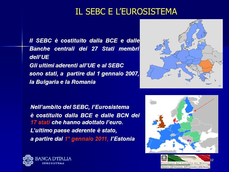 IL SEBC E L'EUROSISTEMA