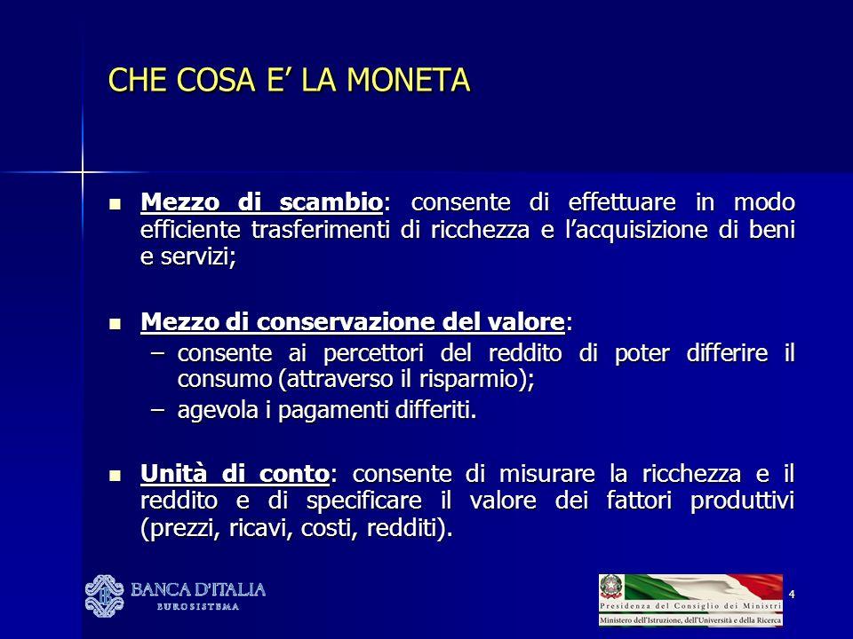 CHE COSA E' LA MONETA Mezzo di scambio: consente di effettuare in modo efficiente trasferimenti di ricchezza e l'acquisizione di beni e servizi;