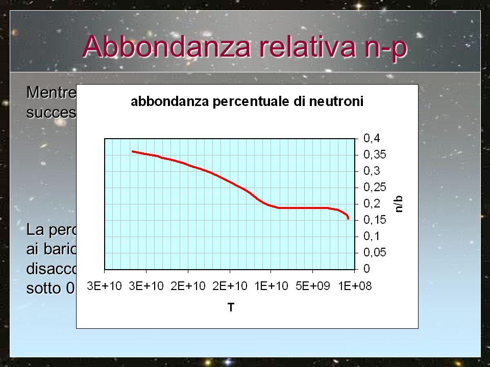 Abbondanza relativa n-p