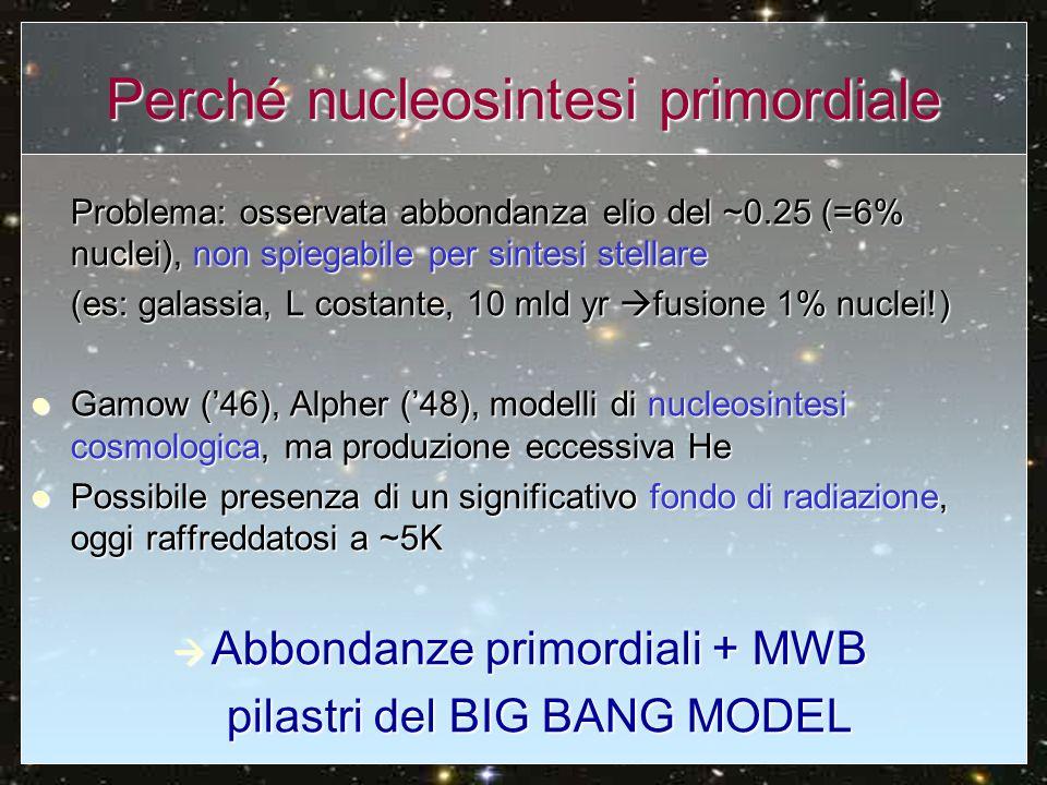 Perché nucleosintesi primordiale