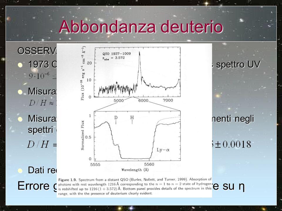 Abbondanza deuterio Errore grande su D/H da piccolo errore su η