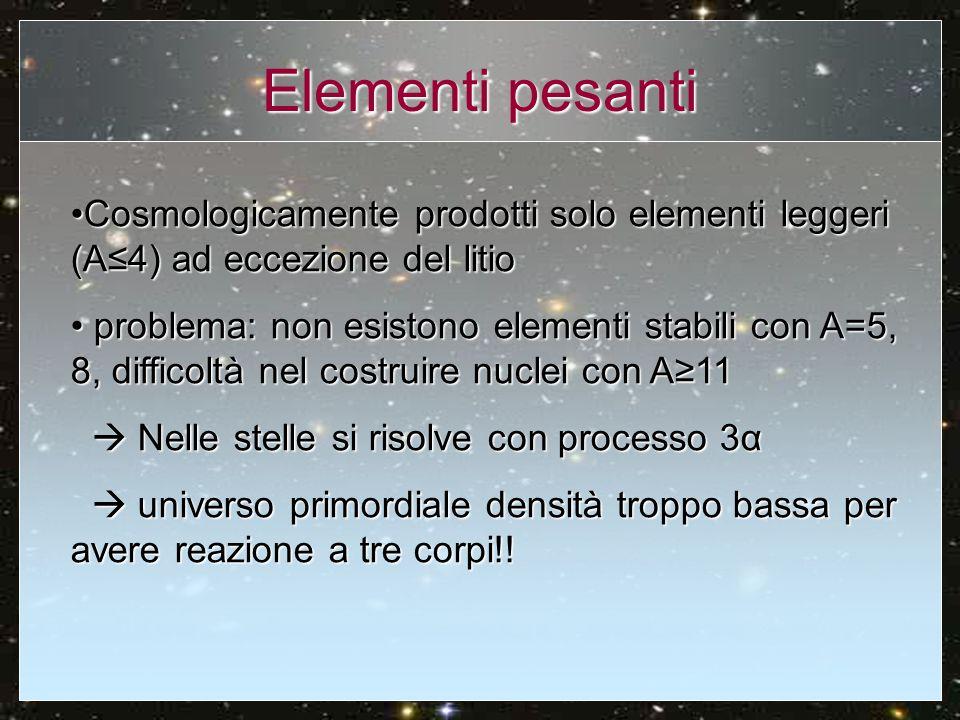 Elementi pesanti Cosmologicamente prodotti solo elementi leggeri (A≤4) ad eccezione del litio.