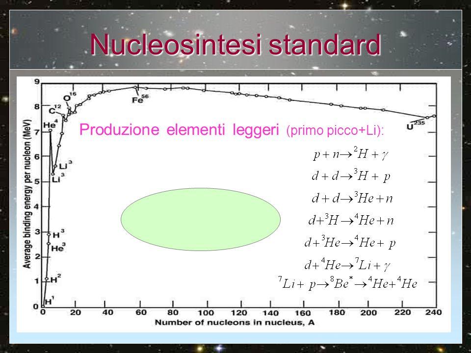Nucleosintesi standard