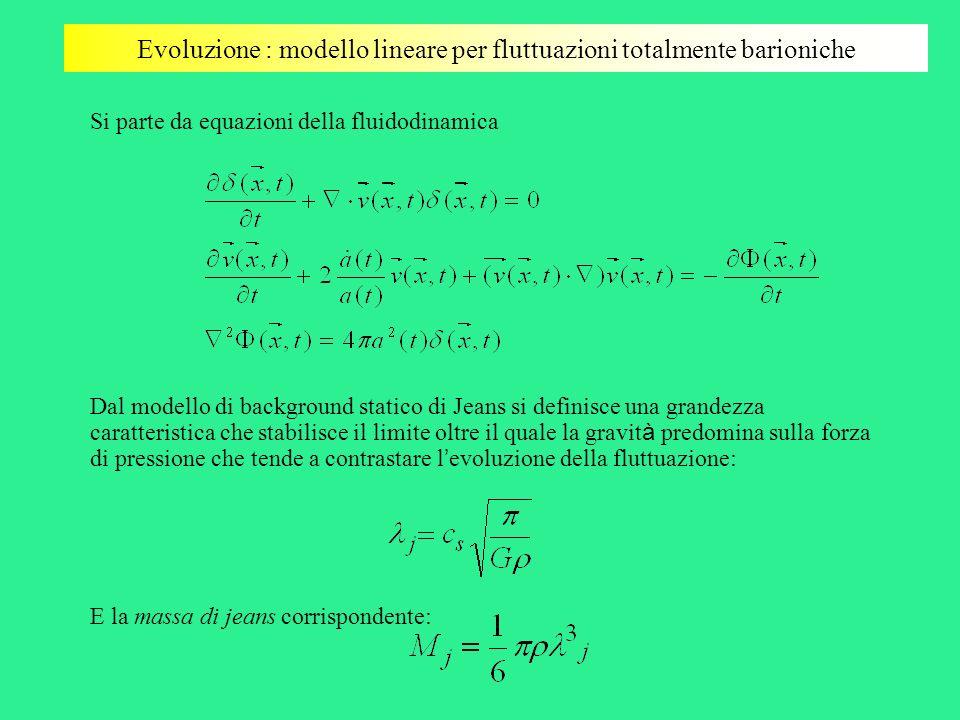 Evoluzione : modello lineare per fluttuazioni totalmente barioniche