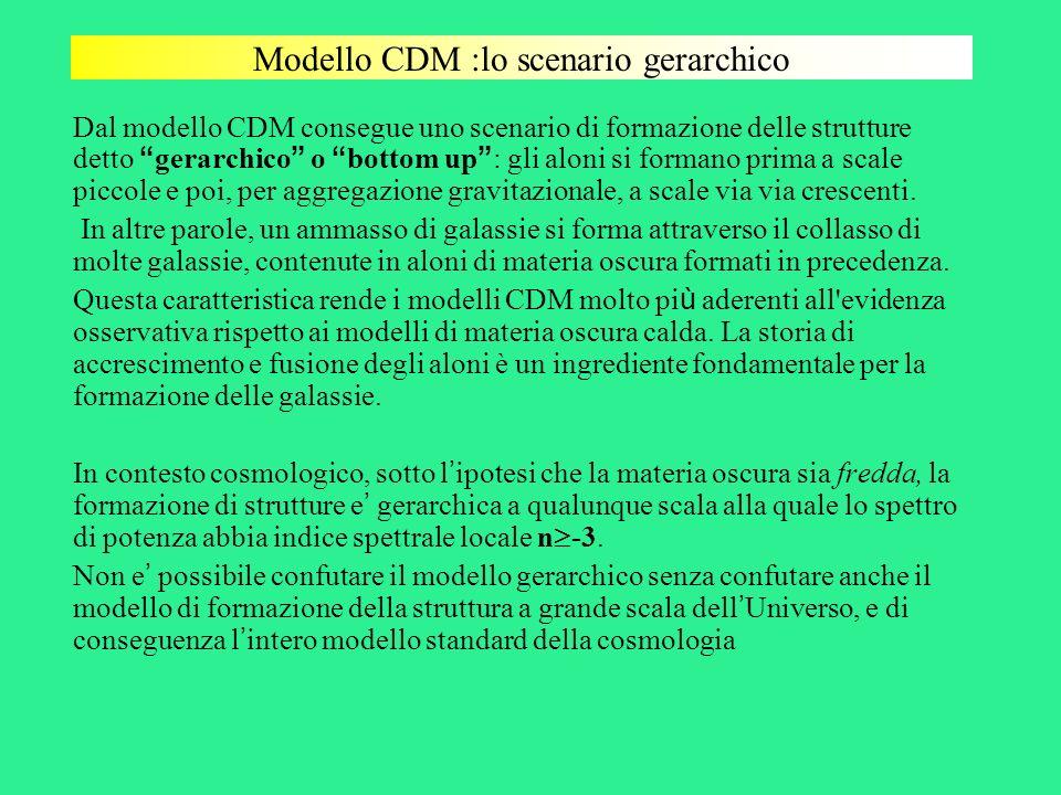 Modello CDM :lo scenario gerarchico