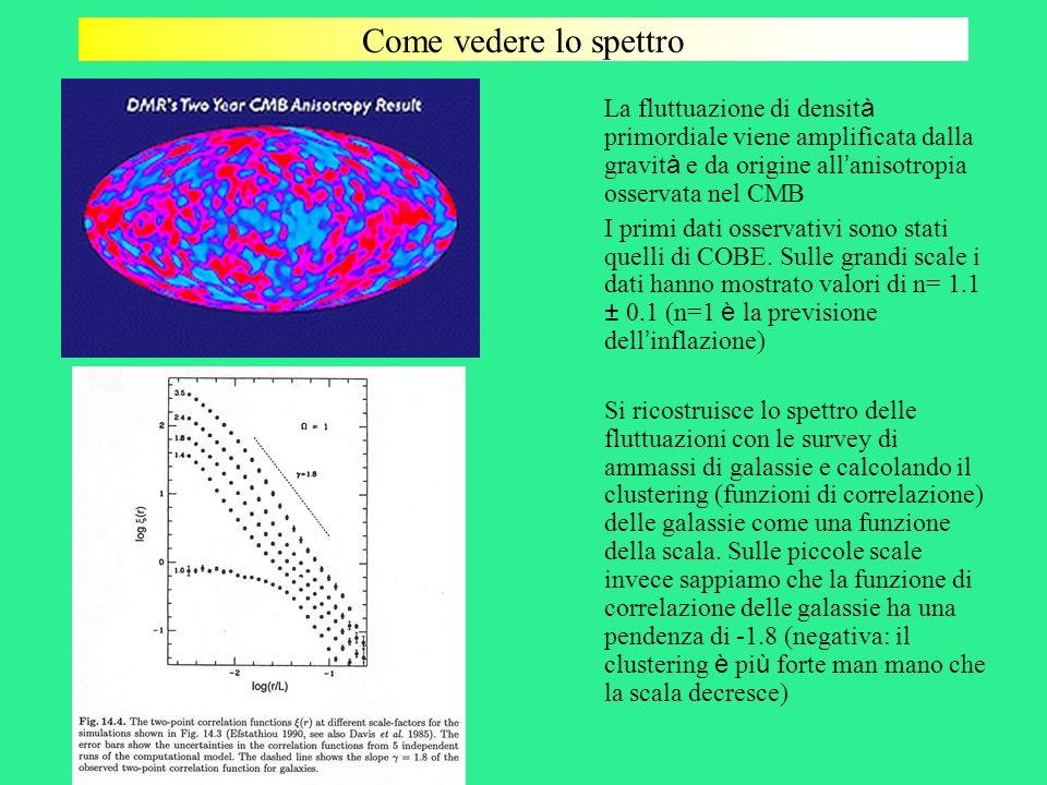 Come vedere lo spettroLa fluttuazione di densità primordiale viene amplificata dalla gravità e da origine all'anisotropia osservata nel CMB.