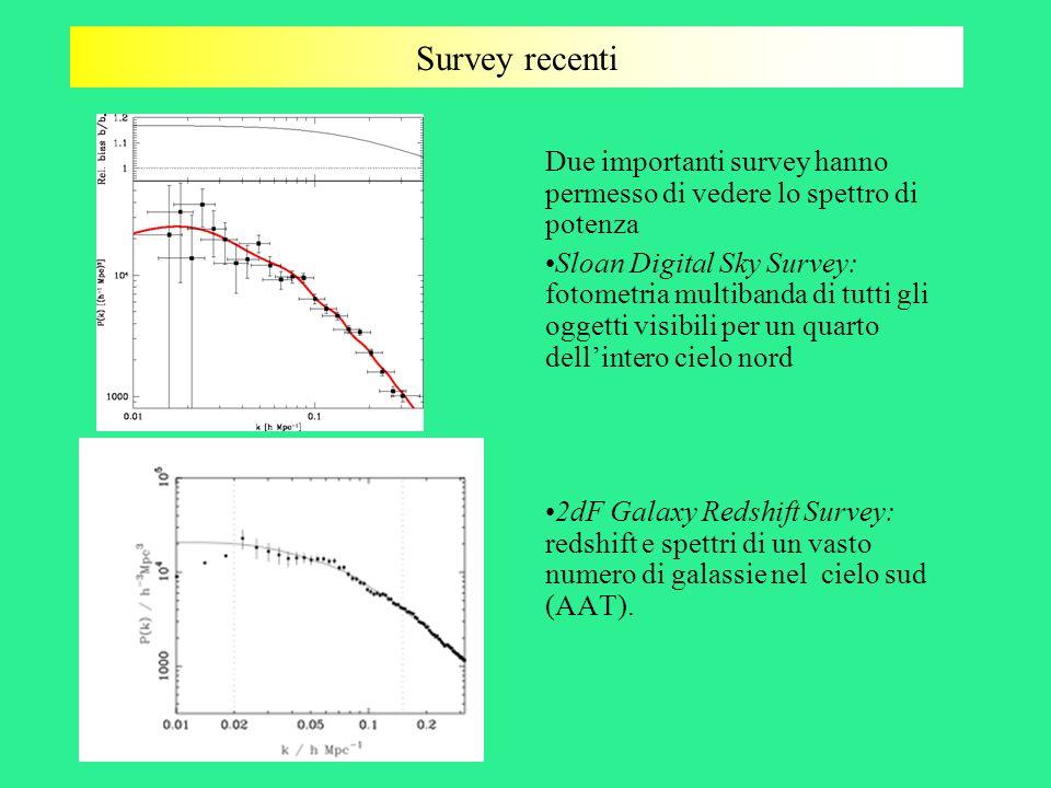 Survey recenti Due importanti survey hanno permesso di vedere lo spettro di potenza.