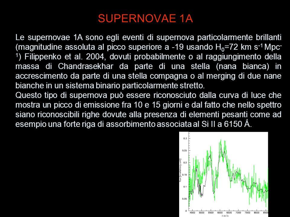 SUPERNOVAE 1A