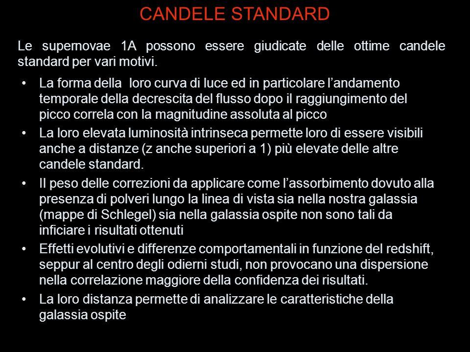 CANDELE STANDARD Le supernovae 1A possono essere giudicate delle ottime candele standard per vari motivi.
