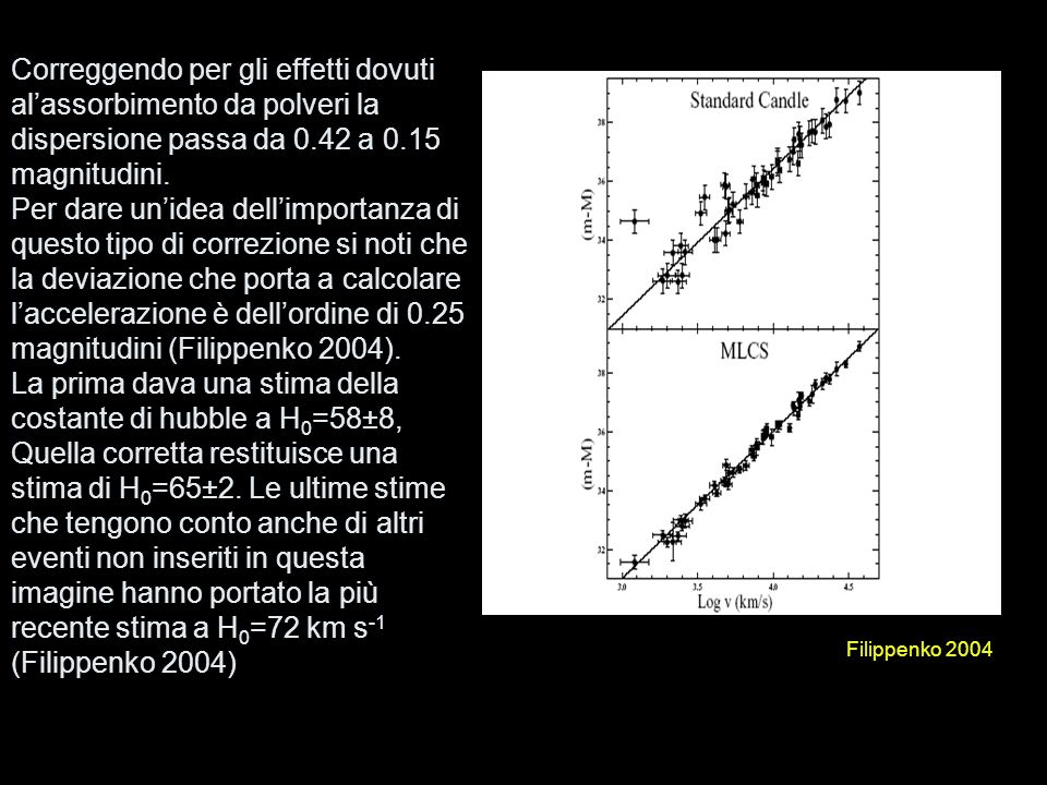 Correggendo per gli effetti dovuti al'assorbimento da polveri la dispersione passa da 0.42 a 0.15 magnitudini.
