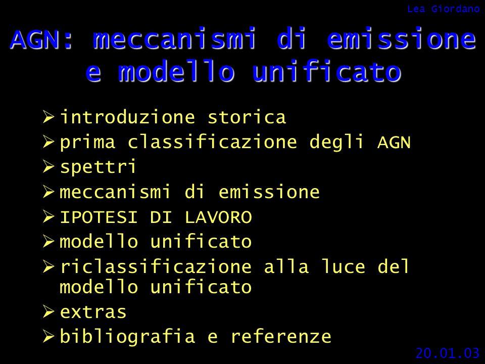 AGN: meccanismi di emissione e modello unificato